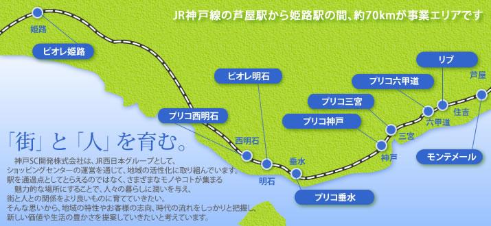 神戸SC開発の事業エリア